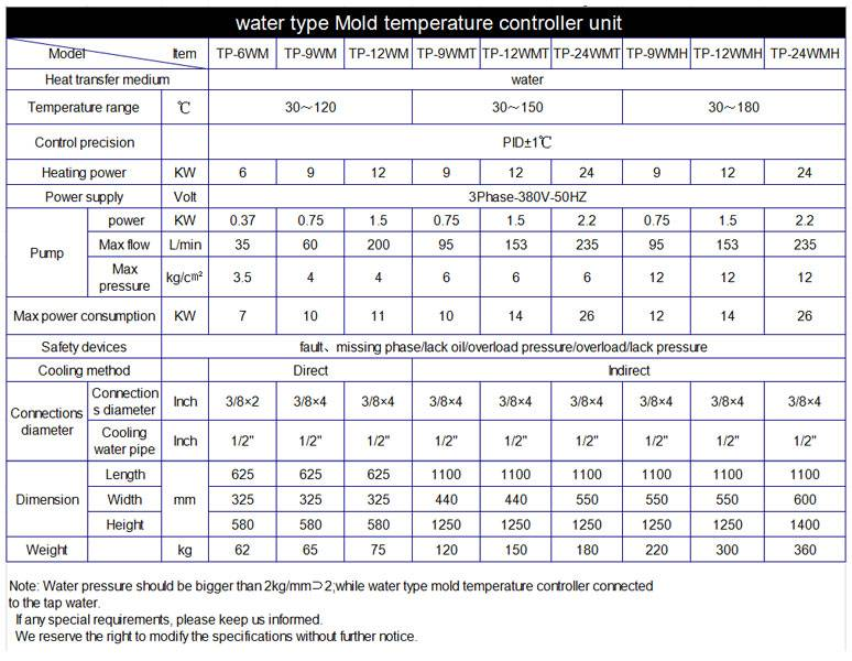 water type mold temperature controller unit